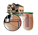 Gt-px Geothermal Heat Pump Pictures