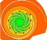 Heat Pump Equations Images