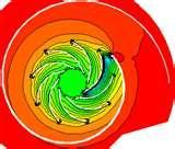 Images of Heat Pump Equations