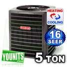 Heat Pump Vs Forced Air