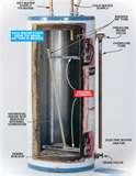 Photos of Heat Pumps Gas Or Electric