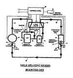 Photos of Air Source Heat Pump Application