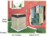 Heat Pumps Auxiliary Heat Images