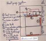 Free Heat Pump Video Photos