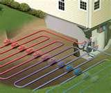 Photos of Heat Pumps Type System