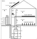 Heat Pumps Type System Pictures