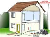 Heat Pump Heating And Cooling Photos