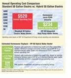 Photos of Heat Pump Estimated Cost