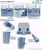 Heat Pump Estimated Cost Pictures