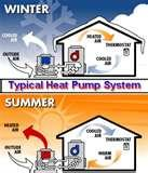 Images of Are Heat Pump Efficient