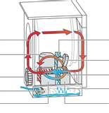 Images of Heat Pump Nl