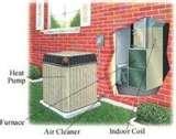 Heat Pump To Heat House Photos