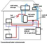 Pictures of Heat Pump Upgrade Replace