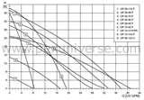 Pictures of Heat Pump Performance Chart