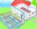 Pictures of How To Install A Heat Pump