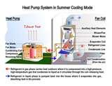 Photos of Heat Pump Diagram
